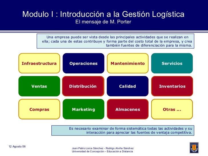 Servicios Inventarios Personal Tecnología RR HH Infraestructura Ventas Compras Operaciones Distribución Marketing Mantenim...