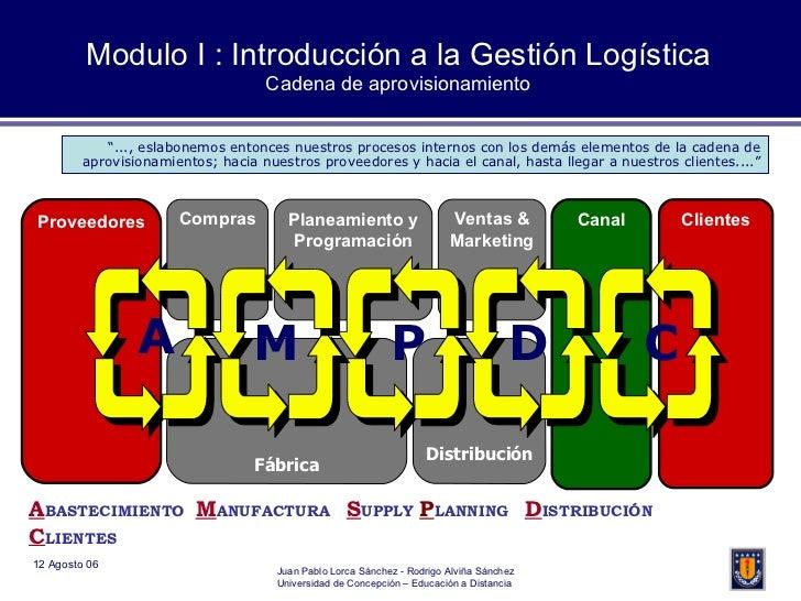 Distribución Fábrica A BASTECIMIENTO  M ANUFACTURA  S UPPLY  P LANNING  D ISTRIBUCIÓN   C LIENTES Canal Planeamiento y Pro...