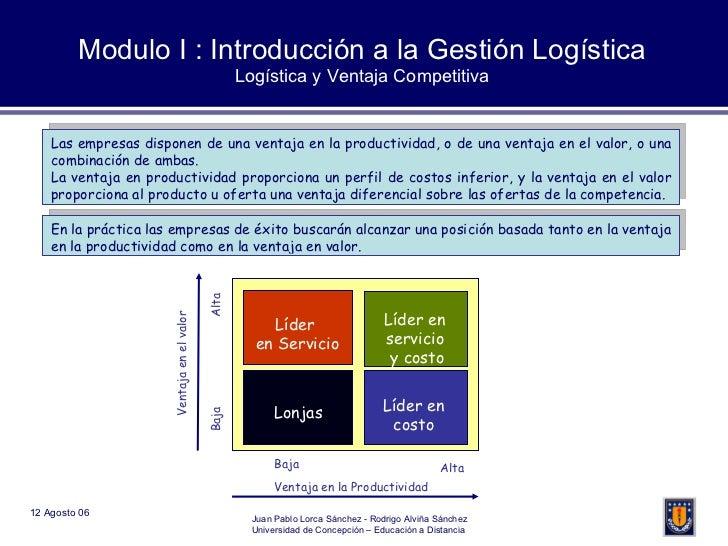 Modulo I : Introducción a la Gestión Logística Logística y Ventaja Competitiva Las empresas disponen de una ventaja en la ...