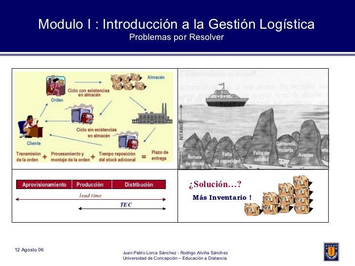 Modulo I : Introducción a la Gestión Logística Problemas por Resolver