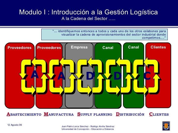 Distribución Fábrica A BASTECIMIENTO  M ANUFACTURA  S UPPLY PLANNING  D ISTRIBUCIÓN   C LIENTES Canal Planeamiento y Progr...