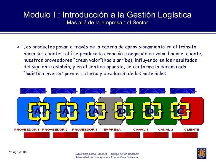 <ul><li>Los productos pasan a través de la cadena de aprovisionamiento en el tránsito hacia sus clientes; ahí se produce l...