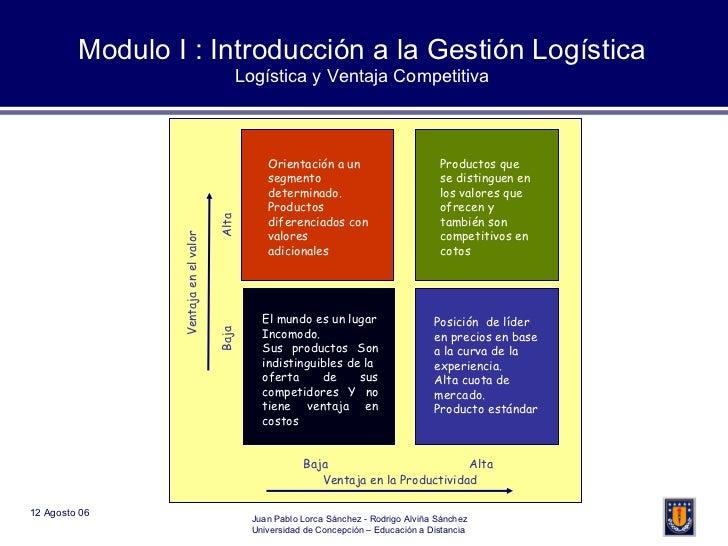 Modulo I : Introducción a la Gestión Logística Logística y Ventaja Competitiva Orientación a un segmento determinado. Prod...