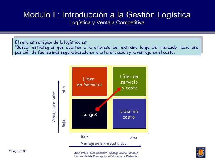 """Modulo I : Introducción a la Gestión Logística Logística y Ventaja Competitiva El reto estratégico de la logística es: """" B..."""
