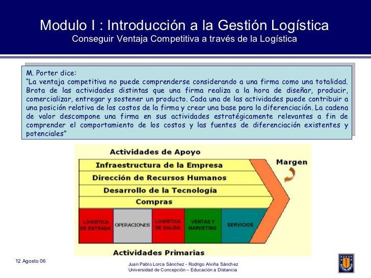 """Modulo I : Introducción a la Gestión Logística Conseguir Ventaja Competitiva a través de la Logística M. Porter dice: """" La..."""