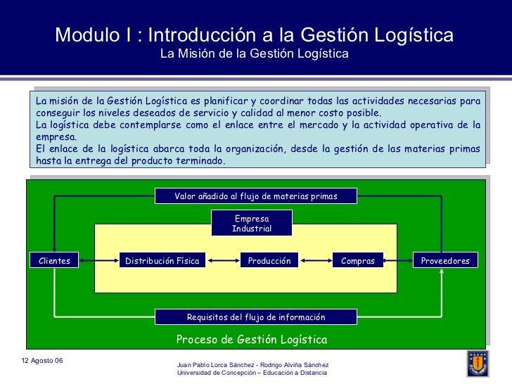 Modulo I : Introducción a la Gestión Logística La Misión de la Gestión Logística La misión de la Gestión Logística es plan...