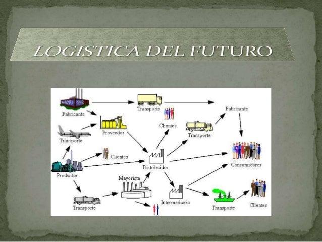 LOGISTICA DEL FUTURO