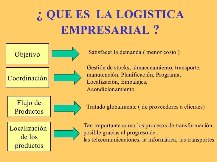 Logistica empresarial for Que es la oficina y sus caracteristicas