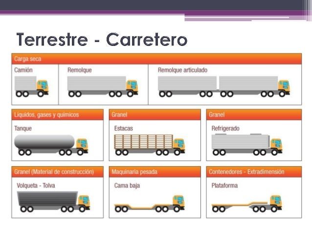 Logistica internacional - Pallets por contenedor ...