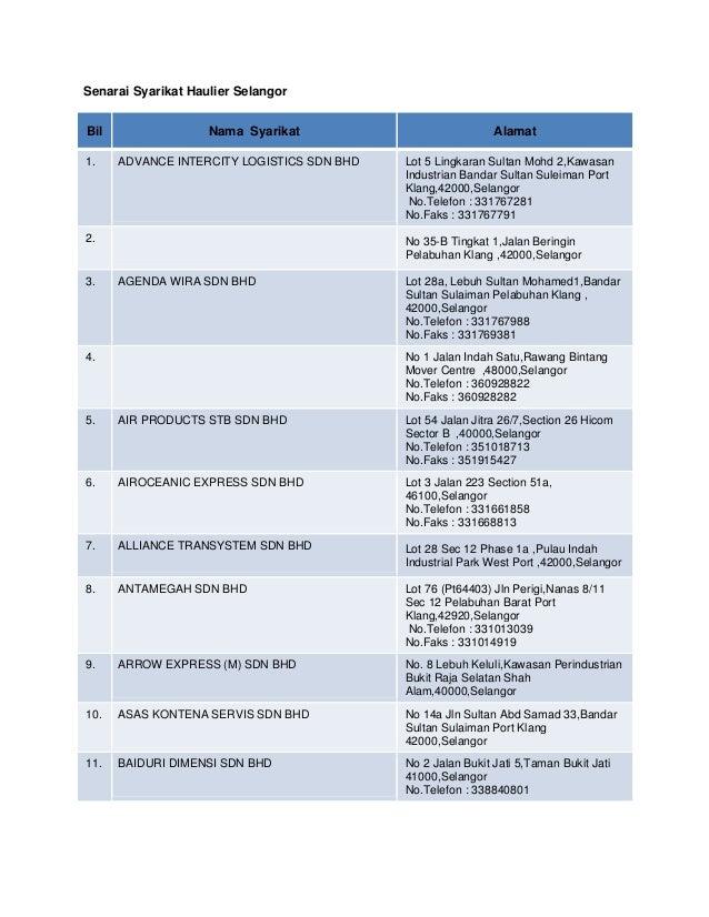 Senarai Syarikat Haulier Selangor Bil Nama Syarikat Alamat 1. ADVANCE INTERCITY LOGISTICS SDN BHD Lot 5 Lingkaran Sultan M...