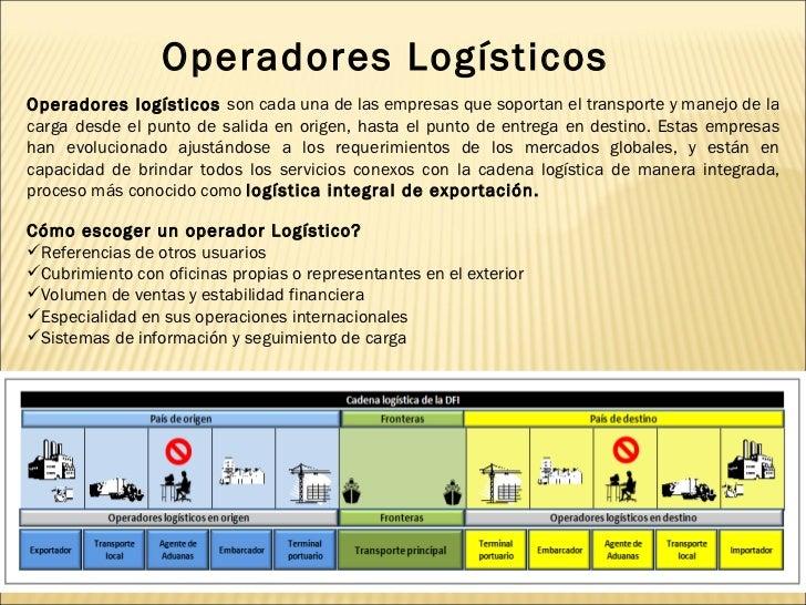 Logistica y distribucion f sica internacional 2 for Salida de la oficina internacional de origen