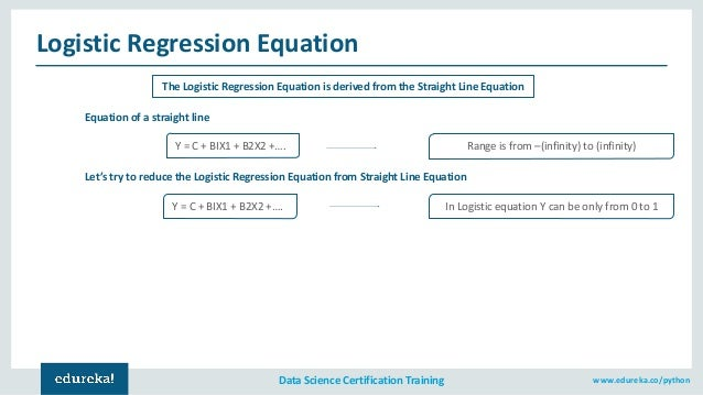Logistic Regression in Python | Logistic Regression Example