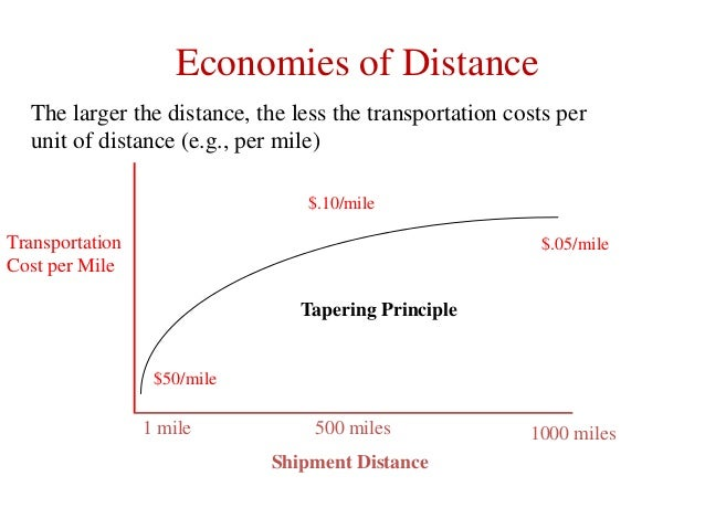what is tapering principle in transportation A downstream taper may be useful in termination areas to provide a visual cue to the driver that access is available back into the original lane or path that was closed.