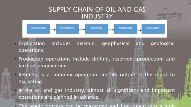 Oil And Natural Gas Supply Chain