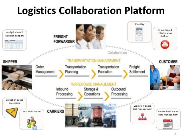 Logistics Collaboration Solutions-Research