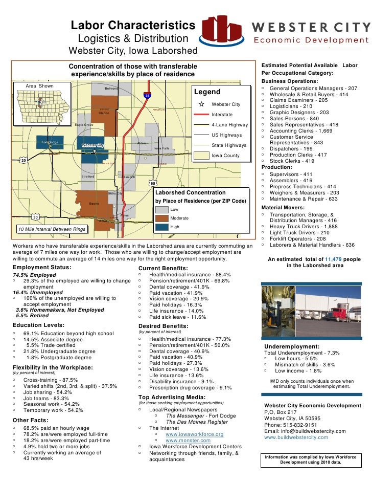 Labor Characteristics                                     Logistics & Distribution                                   Webst...