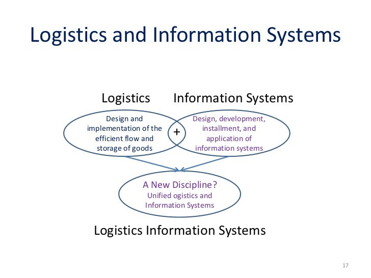 logistics information management 1 aviation logistics information management specialist salary provided anonymously by employees what salary does a aviation logistics information management specialist earn in your area.