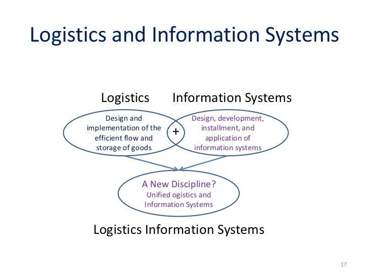 logistics information management