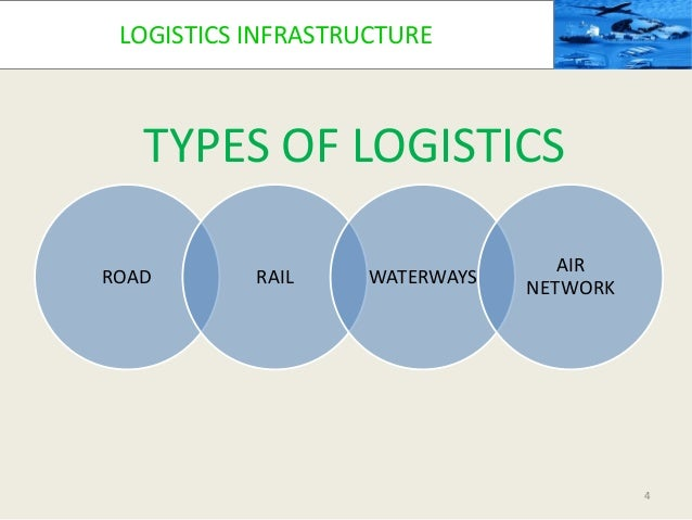 Types of logistics strategies Essay Example