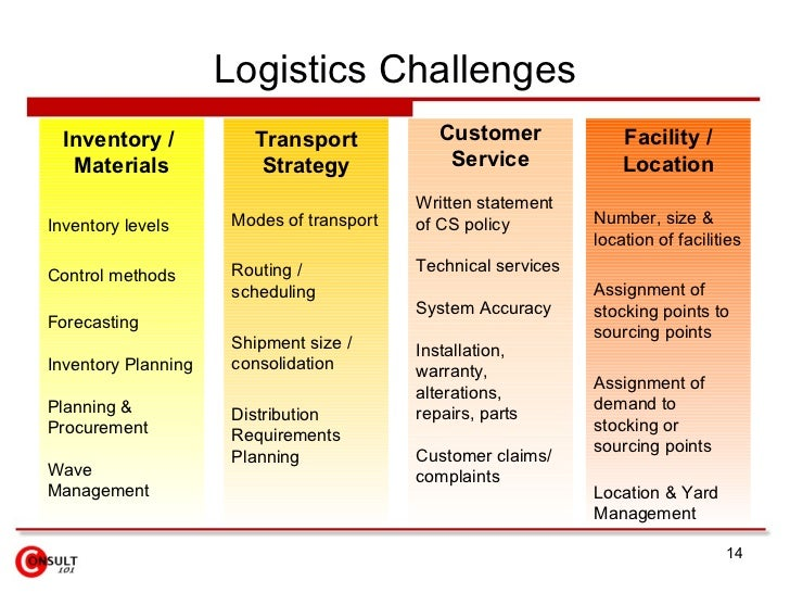 Logistics management for Transport management plan template