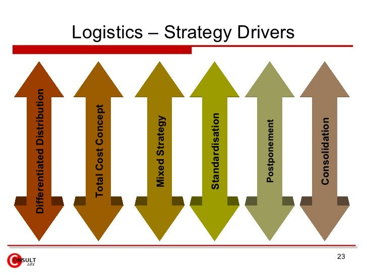 logistics cost management The book focus on logistics cost management theory and methods focuses on the logistics cost logistics cost satisfaction guaranteed,or money back.