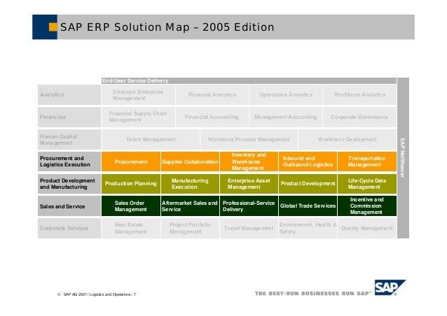 Distribution & Logistics Executive Summary SAMPLE
