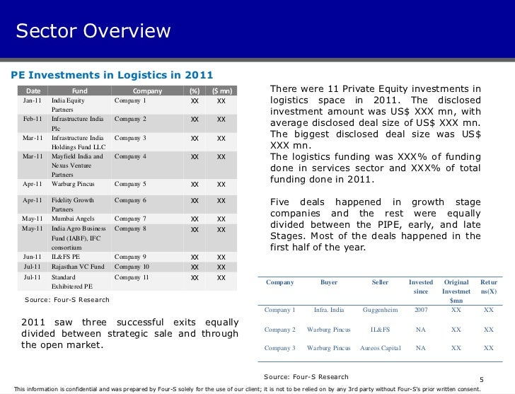 report on logistics Indian logistics industry 2009 project report on indian logistics industry for partial fulfillment of post graduate diploma in management submitted to: ms gunjeet kaur lect of svsm.