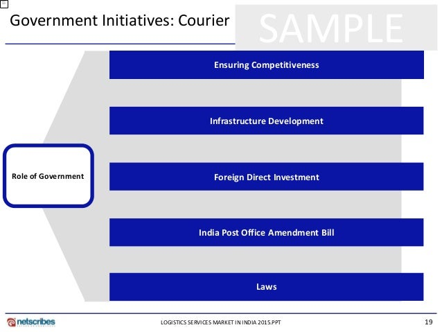 Sample Marketing Ysis | Government Market Research Template Best Market 2017