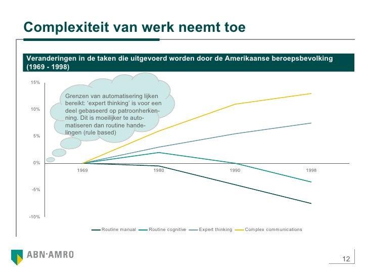 Complexiteit van werk neemt toe Veranderingen in de taken die uitgevoerd worden door de Amerikaanse beroepsbevolking (1969...