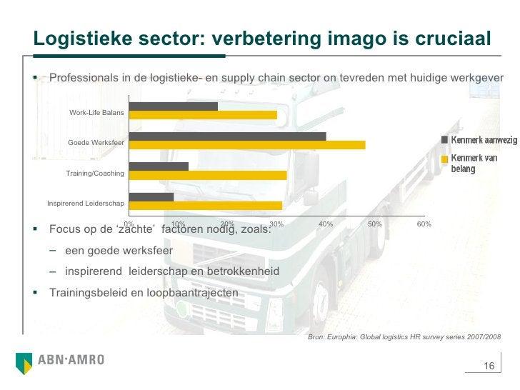 Logistieke sector: verbetering imago is cruciaal <ul><ul><li>Professionals in de logistieke- en supply chain sector on tev...