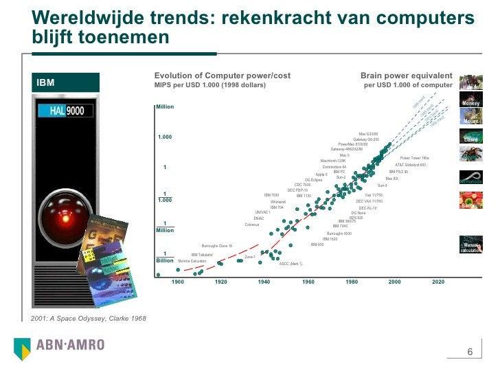 Wereldwijde trends: rekenkracht van computers blijft toenemen  2001: A Space Odyssey, Clarke 1968 IBM Million 1.000 1 1 1....