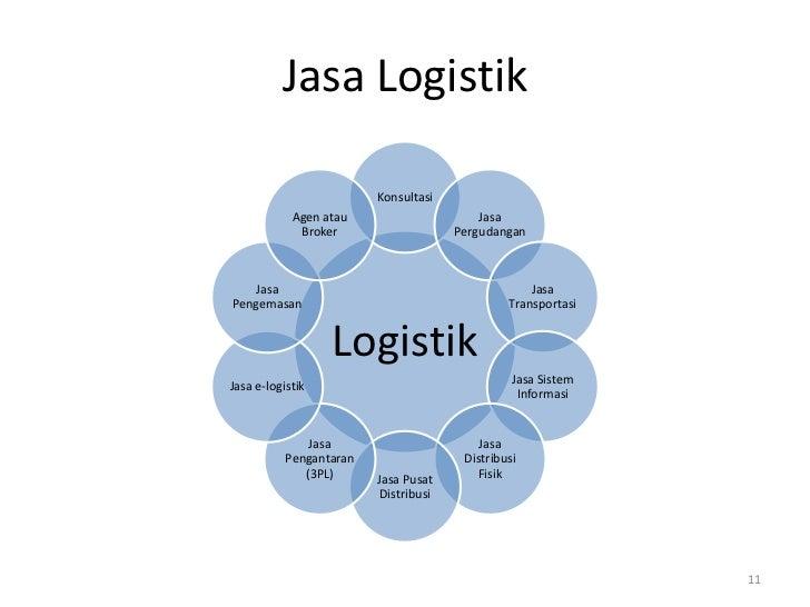 Jasa Logistik                         Konsultasi            Agen atau                     Jasa             Broker         ...