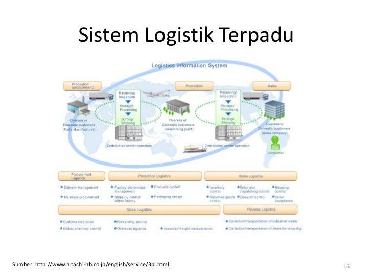Sistem Logistik TerpaduSumber: http://www.hitachi-hb.co.jp/english/service/3pl.html   16