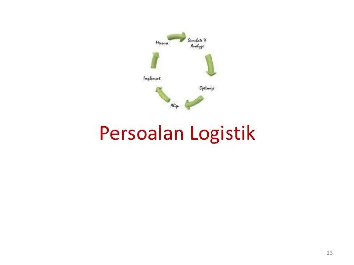 Persoalan Logistik                     23