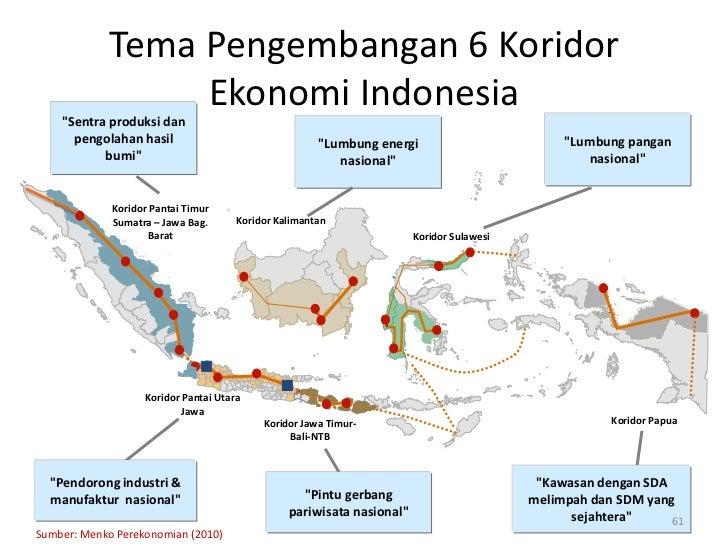 """Tema Pengembangan 6 Koridor                 Ekonomi Indonesia    """"Sentra produksi dan      pengolahan hasil               ..."""