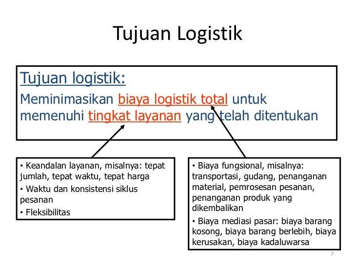 Tujuan LogistikTujuan logistik:Meminimasikan biaya logistik total untukmemenuhi tingkat layanan yang telah ditentukan• Kea...