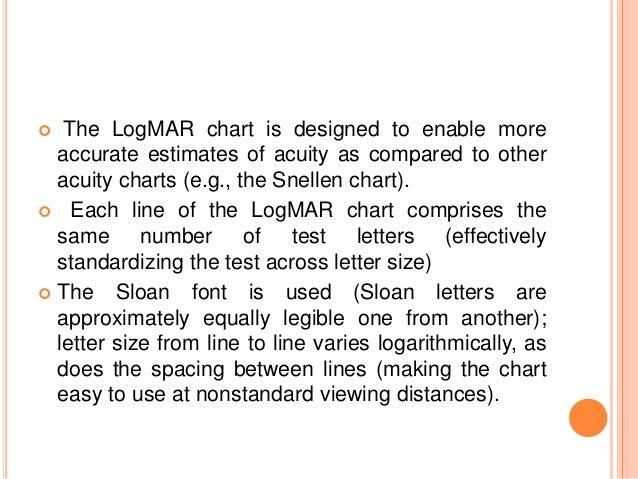 Log mar chart