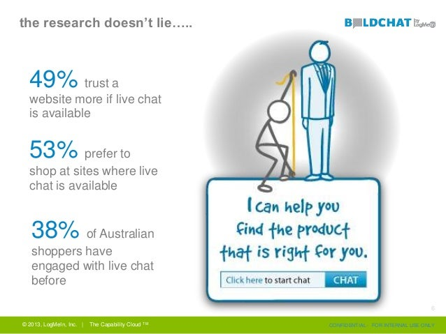 the research doesn't lie….. 49% trust a website more if live chat is available © 2013, LogMeIn, Inc. | The Capability Clou...