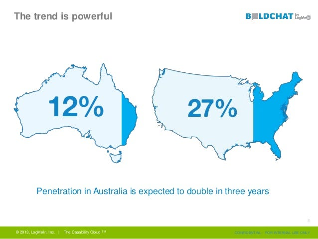 The trend is powerful Penetration in Australia is expected to double in three years © 2013, LogMeIn, Inc. | The Capability...