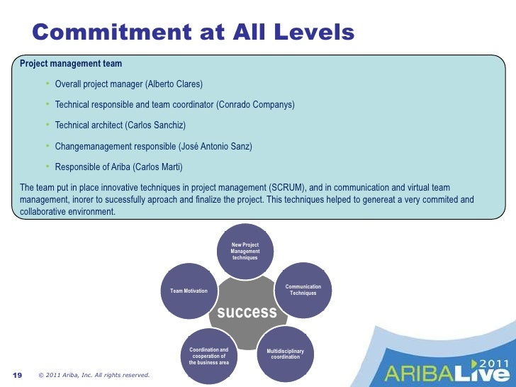Approach<br />© 2011 Ariba, Inc. All rights reserved. <br />12<br />The project was presented strategically in two phases....