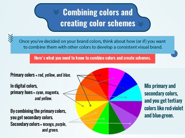 Logo Color Psychology How To Choose The Best Colors For Your Brand