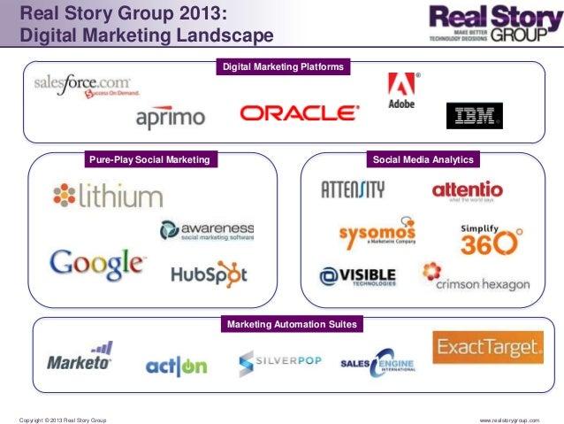 Real Story Group 2013:Digital Marketing Landscape                                                       Digital Marketing ...