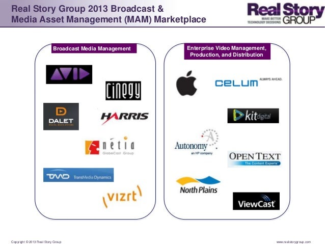 Real Story Group 2013 Broadcast &Media Asset Management (MAM) Marketplace                           Broadcast Media Manage...