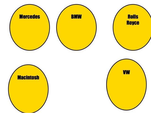 Logo design Slide 2
