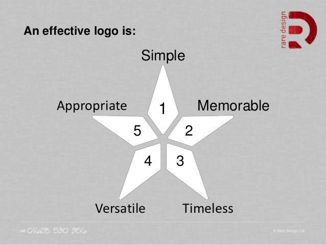 An effective logo is: Simple 1 2 Memorable 3 Timeless 4 Versatile Appropriate 5