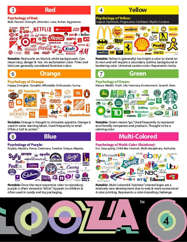 Logopalooza 4 - The Art of Brand & Logos
