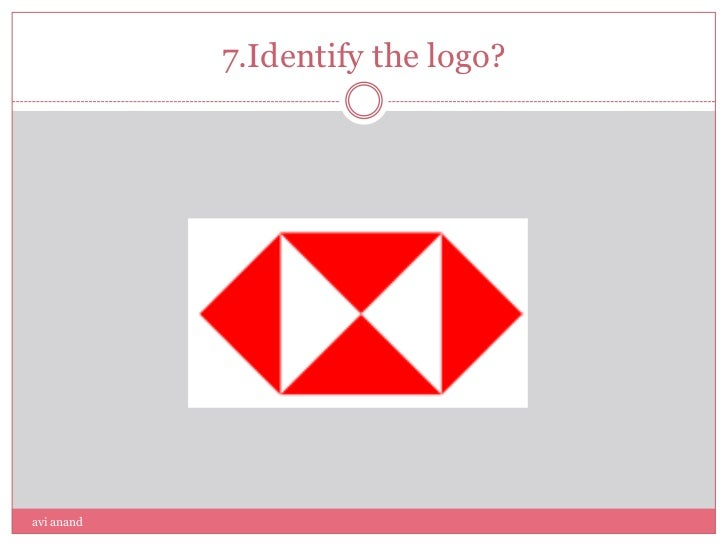 cool identify the logoavi anand with logo quiz brands quiz