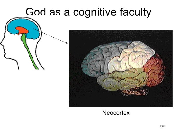 God as a cognitive faculty• Triune brain                    Neocortex                                  138