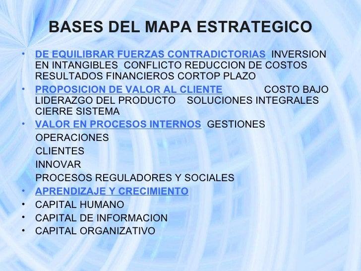 BASES DEL MAPA ESTRATEGICO <ul><li>DE EQUILIBRAR FUERZAS CONTRADICTORIAS   INVERSION EN INTANGIBLES  CONFLICTO REDUCCION D...