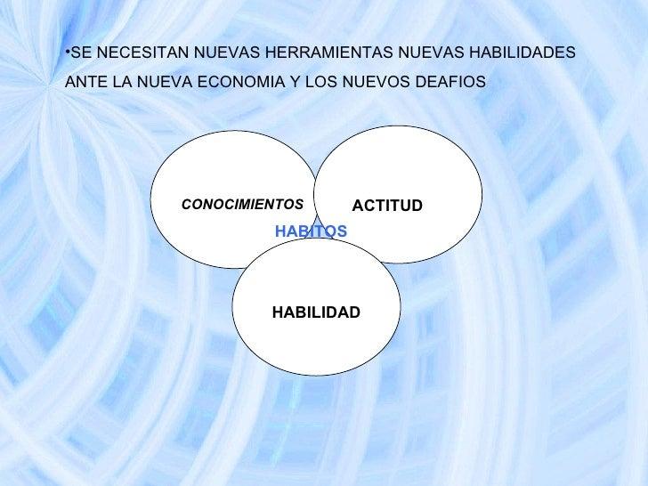 <ul><li>SE NECESITAN NUEVAS HERRAMIENTAS NUEVAS HABILIDADES </li></ul><ul><li>ANTE LA NUEVA ECONOMIA Y LOS NUEVOS DEAFIOS ...